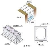 KCスラブ ケイコン 製品・工法